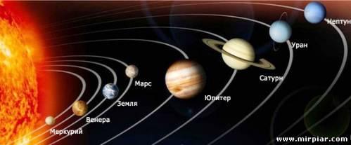 Луна в гороскопе рождения рассчитать