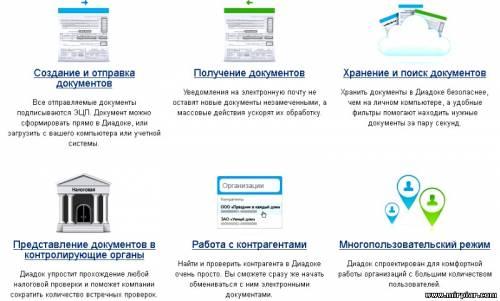 Работа в перми через интернет
