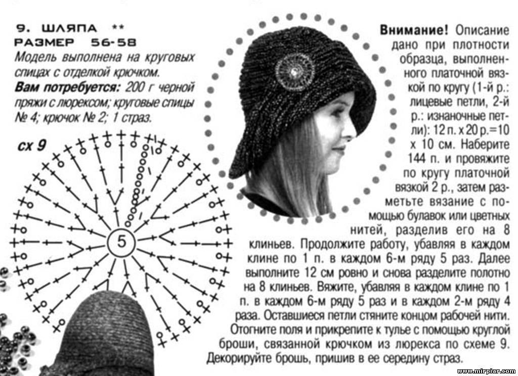 Женские теплые шляпки крючком схемы и описание