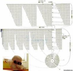 Схема вязания пляжной шляпки крючком