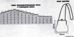 Вязание бисером кошелек схема 716