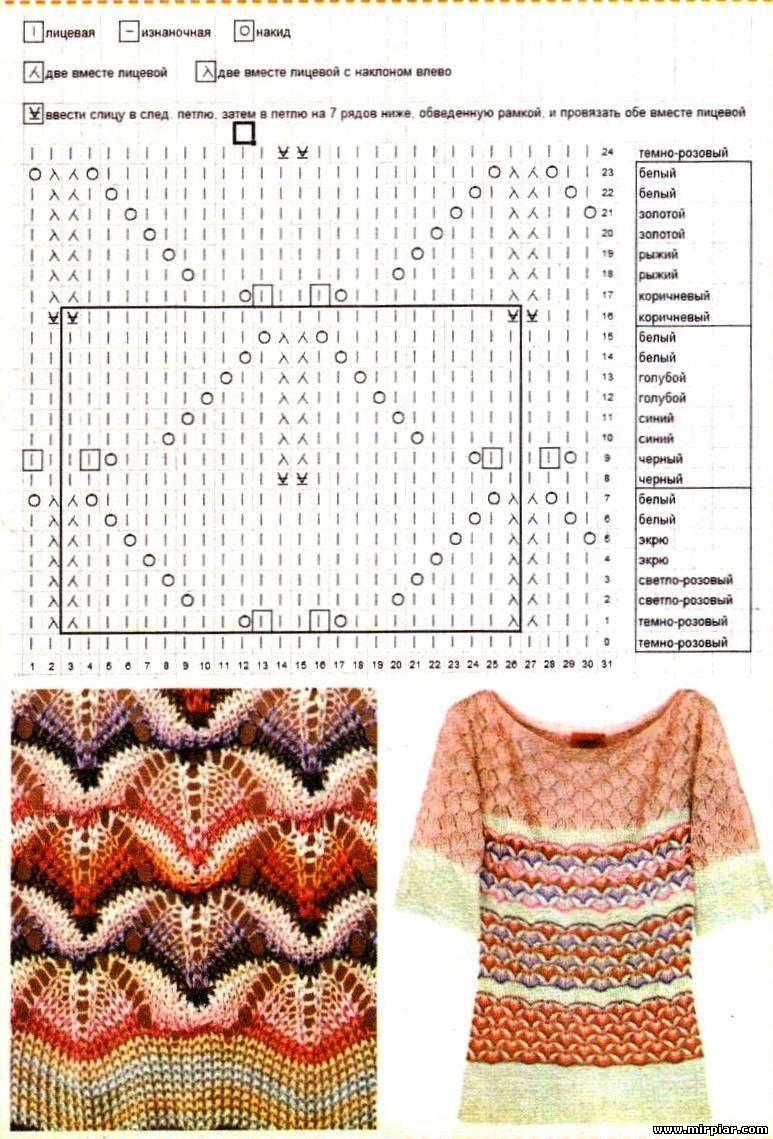 Схемы узоров спицами из секционной пряжи
