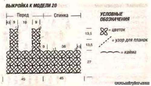 Вязаное платье и сумочка 8.