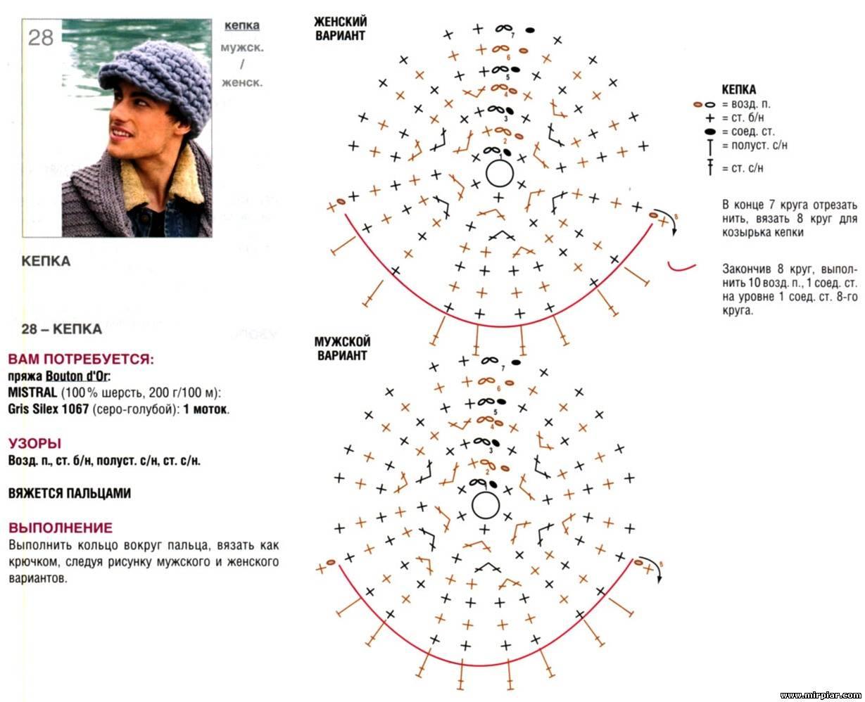 Вязание кепок описание и схемы 28