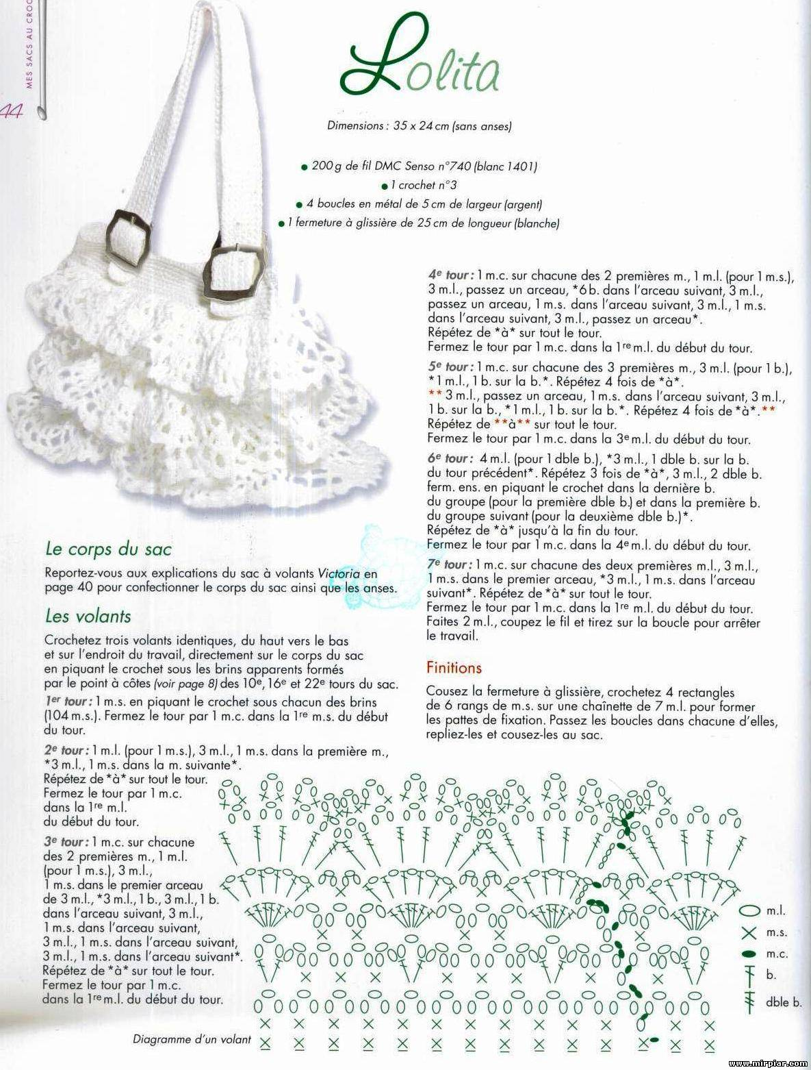 NezumiWorld Blog: Recycled Plastic Bag Crochet Patterns - Little Bowls