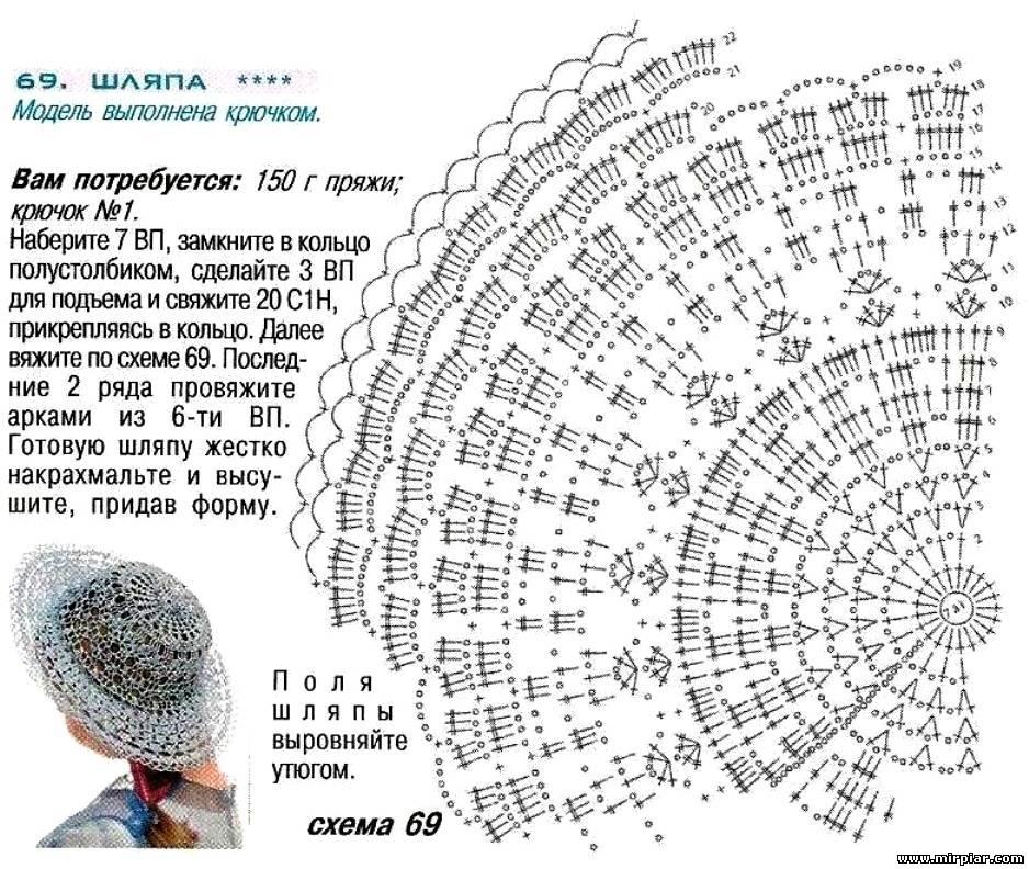Вязание шляпки с полями крючком для девочки с схемами