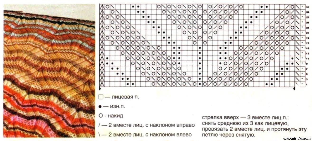 Волнистые узоры для вязания спицами с описанием