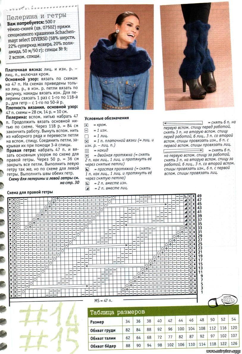Описание вязания гетры спицами с описанием 945