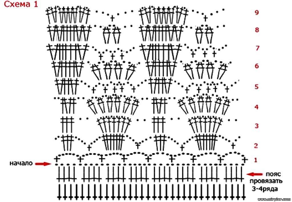 Вязание крючком для начинающих юбки с описанием и схемами