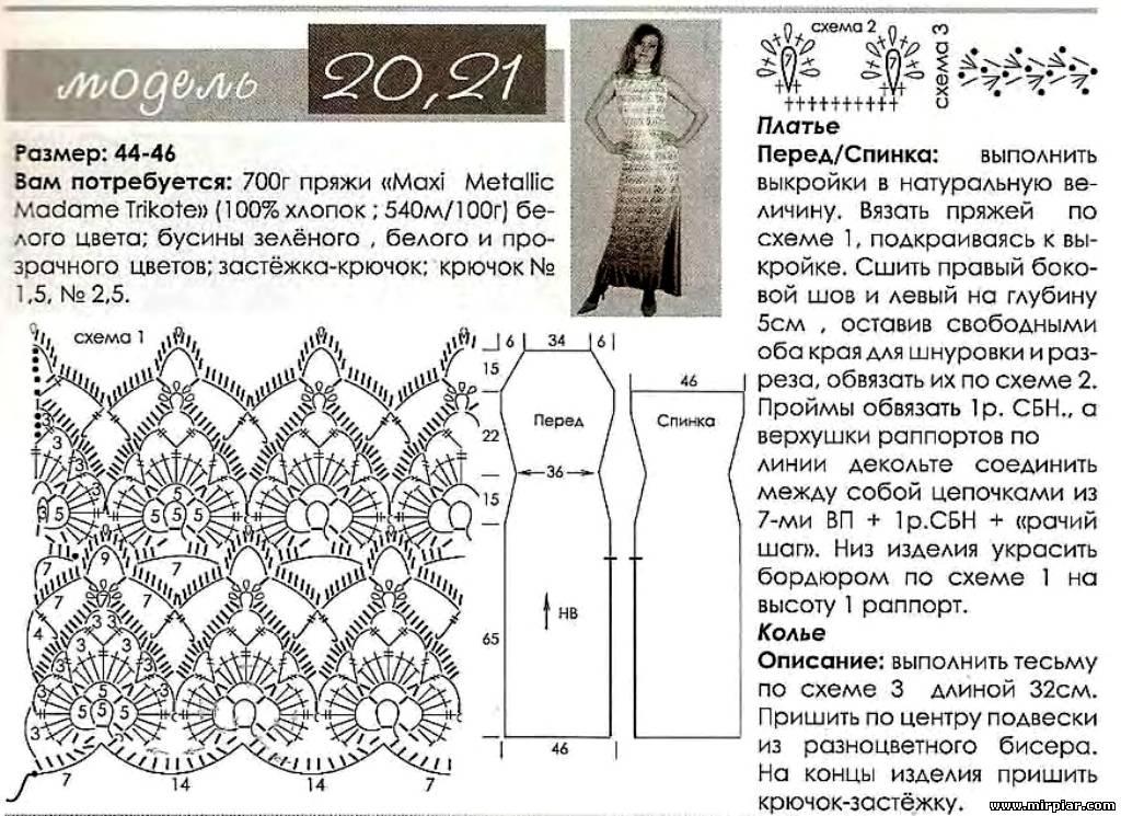 Вязанные Платья  Вязания