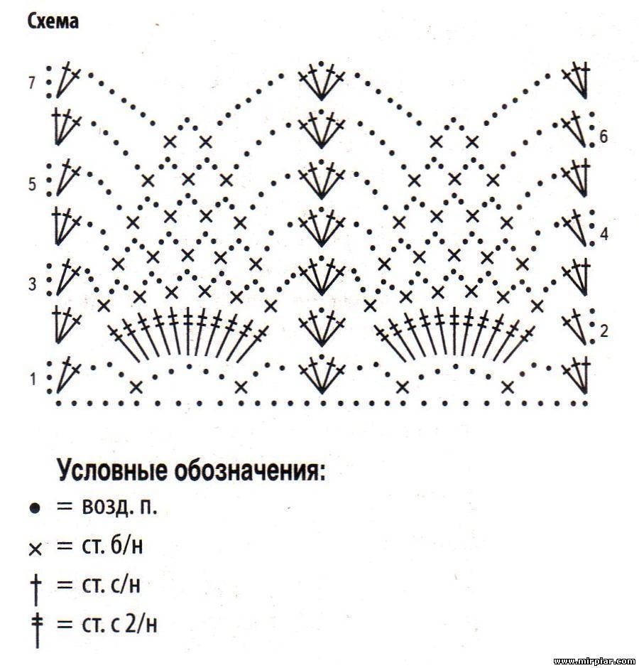 Схема по вязанию пляжных платьев