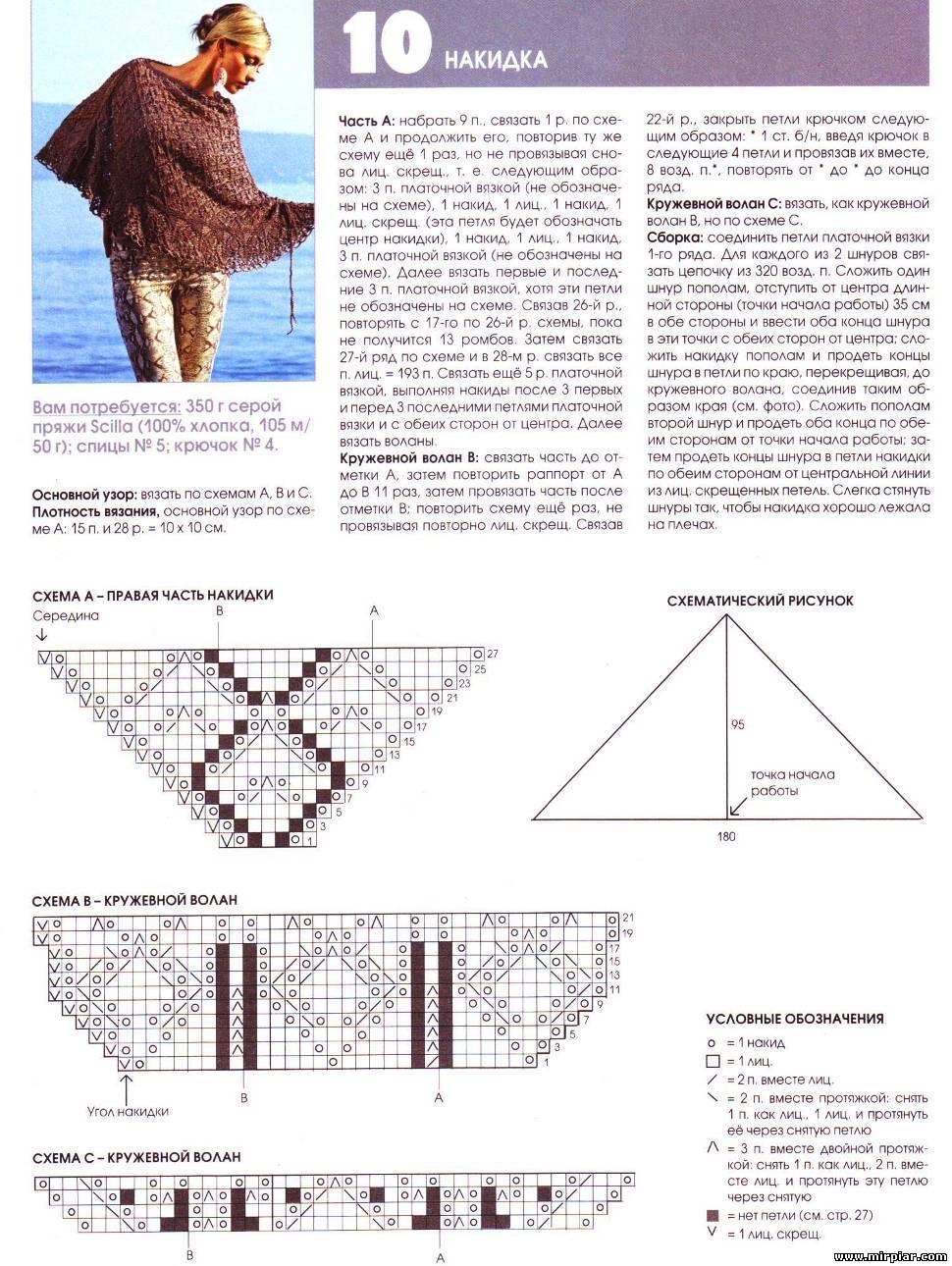 Накидка спицами схемы и описание