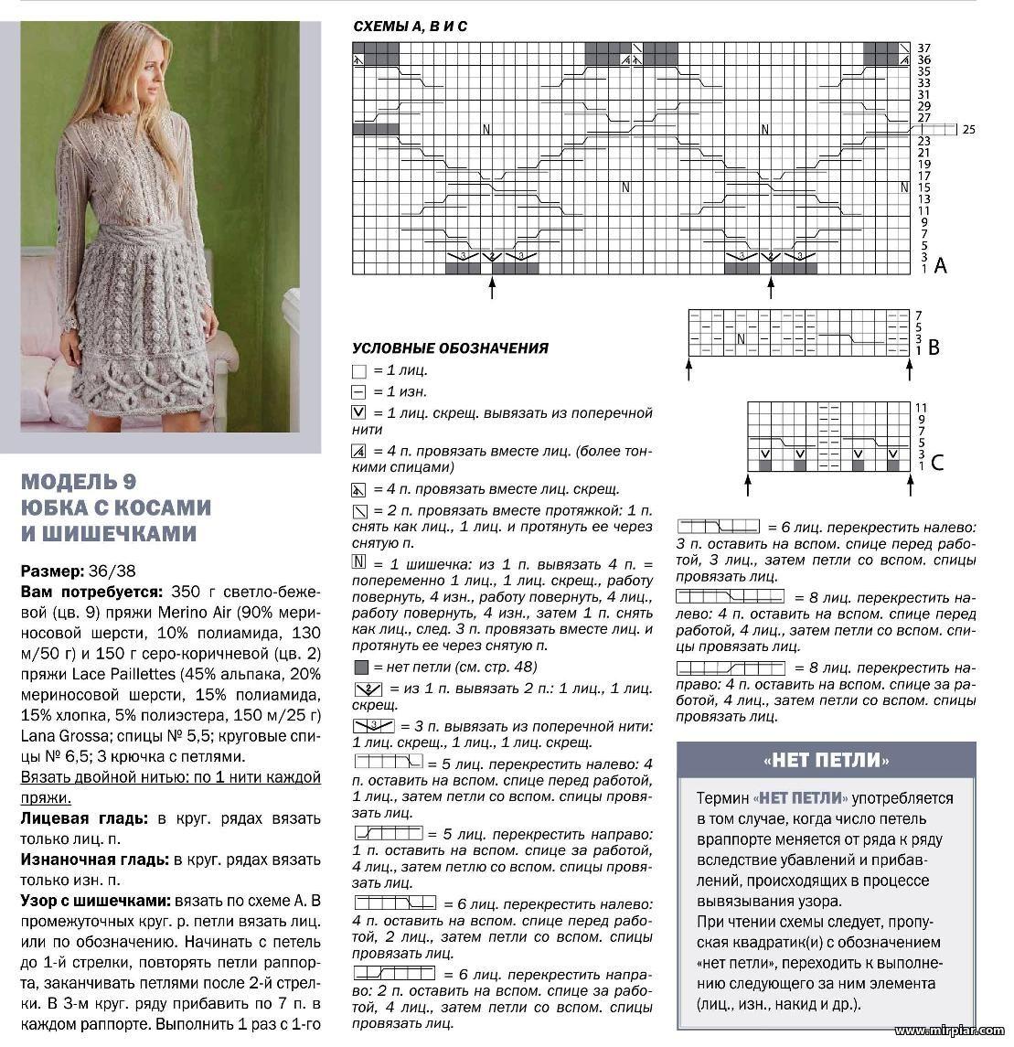 Схемы узоров для вязания спицами юбок 13