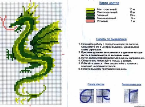 Для тех, кто любит вышивать - схемы вышивки Дракона.  Схема Дракона. еще драконы.  Прочитать целикомВ.