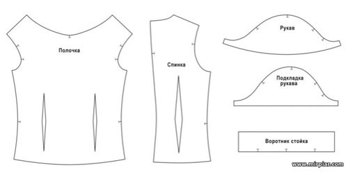 free pattern, блузки, выкройка блузки, pattern sewing, выкройки скачать, шитье, готовые выкройки, выкройки бесплатно, Скачать