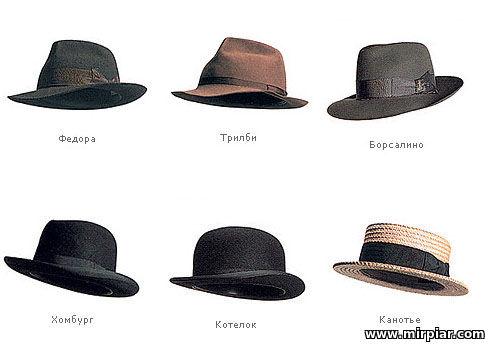 выкройки шляп: федора, трилби, хомбург, шляпы