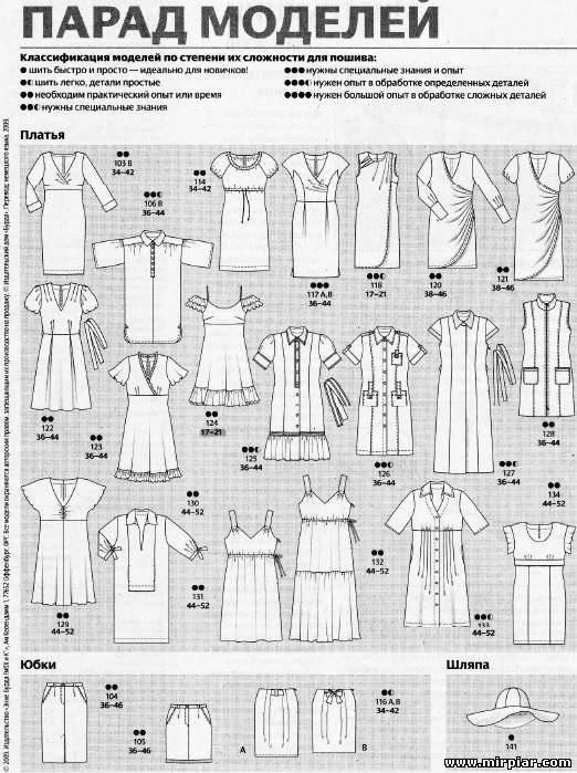 Каталог одежды больших размеров