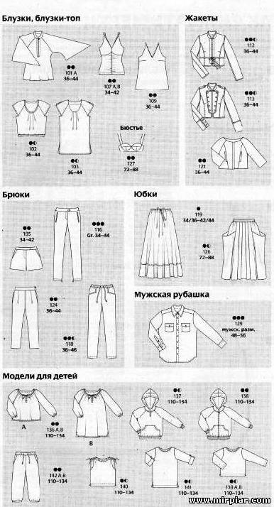 d965d90d3f1 Бесплатные выкройки одежды Бурда 5 2011 база RedCafe . Обсуждение на ...