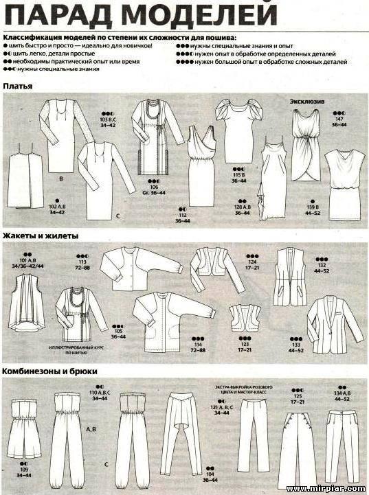 Дизайн рукоделие