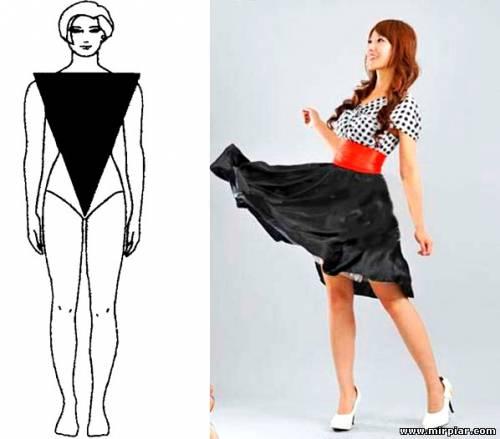 платье по типу фигуры