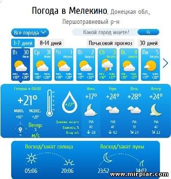 выходные по погоде