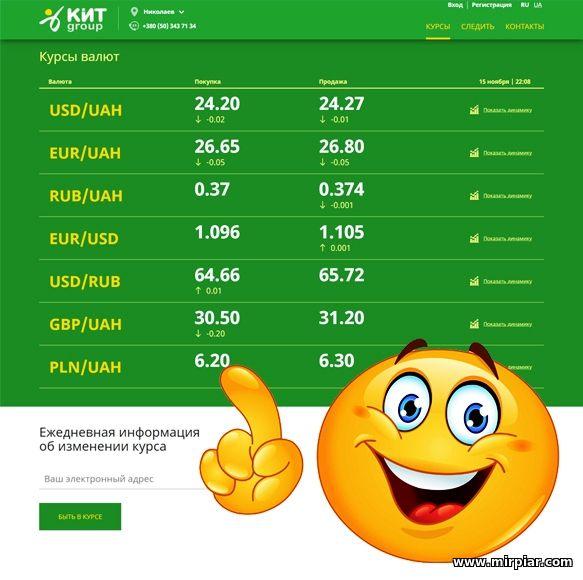 выгодная обменка валют в николаеве
