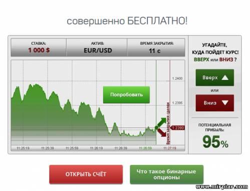 Купить биткоин за usd-7