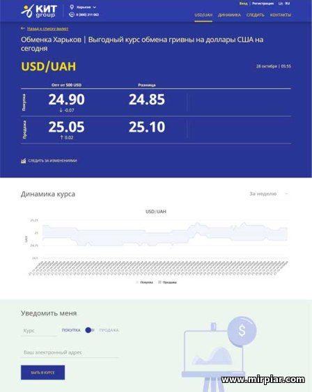 обменный пункт наличной валюты актуальный курс